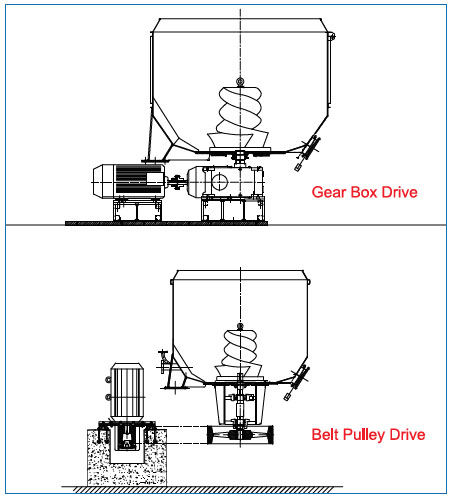 diagram paper machine hi consistency pulper system