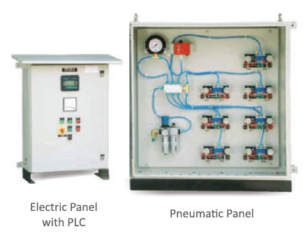 Electric Panel with PLC