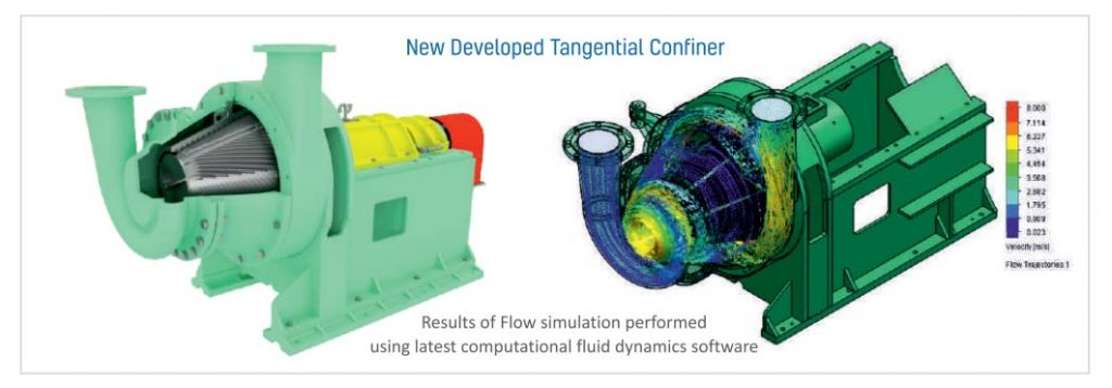 New Developed Tangential Confiner Pulp & Paper