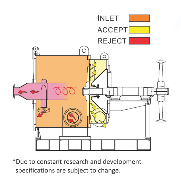 turbo separator diagram
