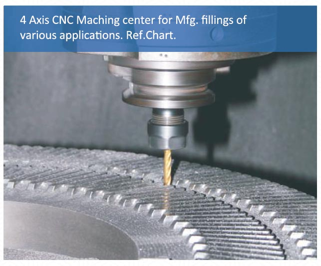 refiner plate cutting on CNC machine paper
