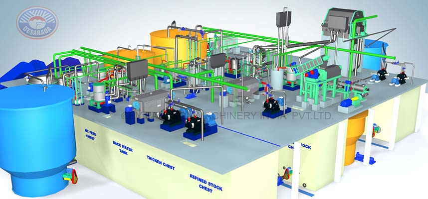 Recycled Paper Mill Machinery By Parason.com